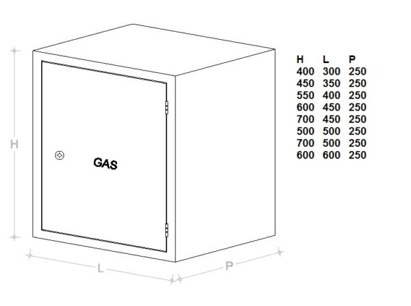 Cassetta per Contatore GAS Acciaio Inox e Rame
