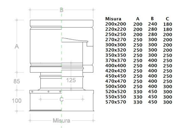 Comignolo quattroventi base Quadra da: 350 a 570 a botte