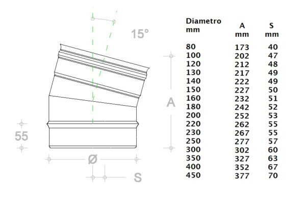 Curva INOX 15° da: 180 a 450