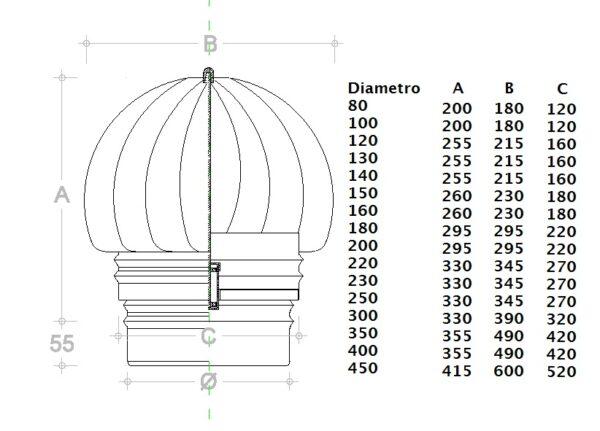 Comignolo eolico tondo da: 80 a 200 Terminale girevole